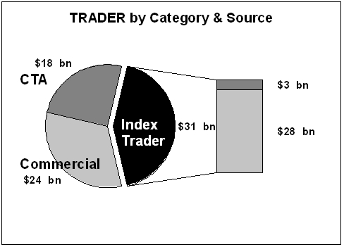Index Trader Source