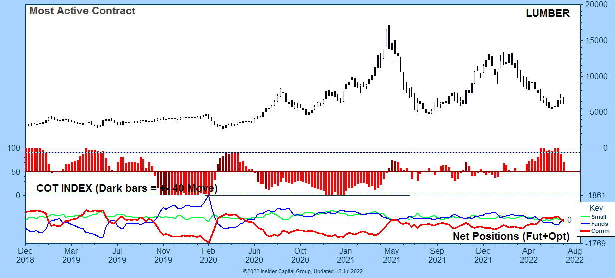 Forex capital markets llc linkedin